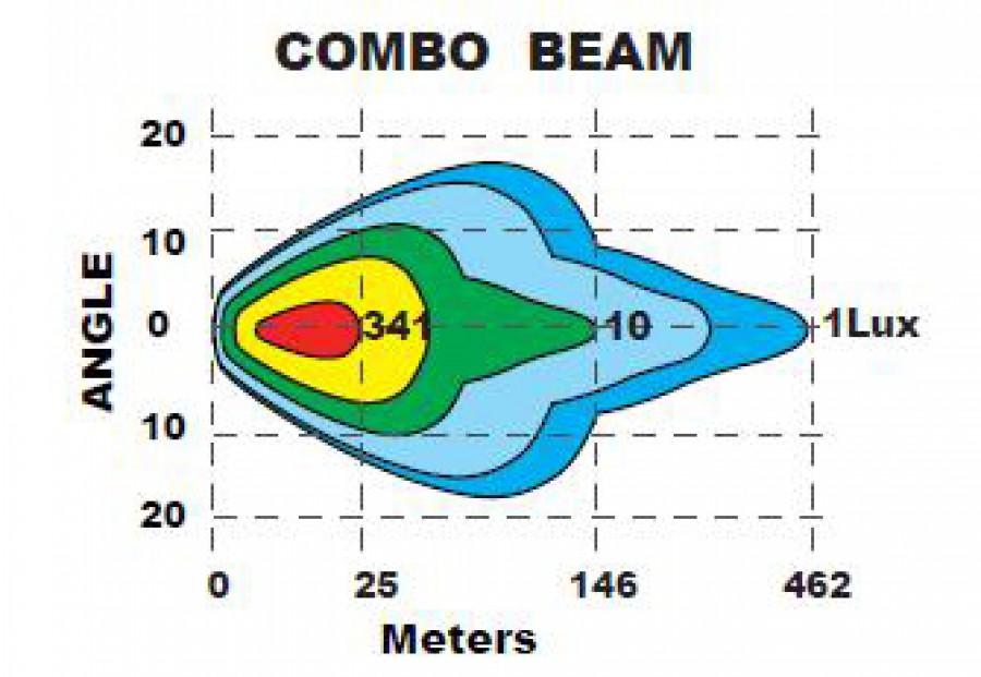 LED ramppi 670mm, 14400 LUMEN